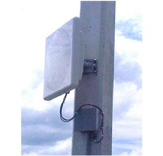 External Directional Antennas
