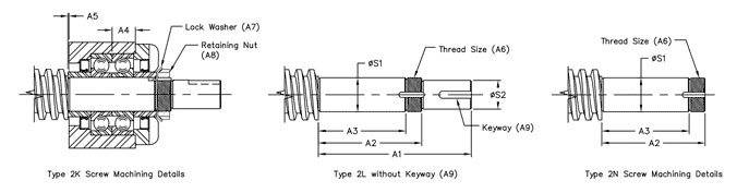 DB Screw End Conditions
