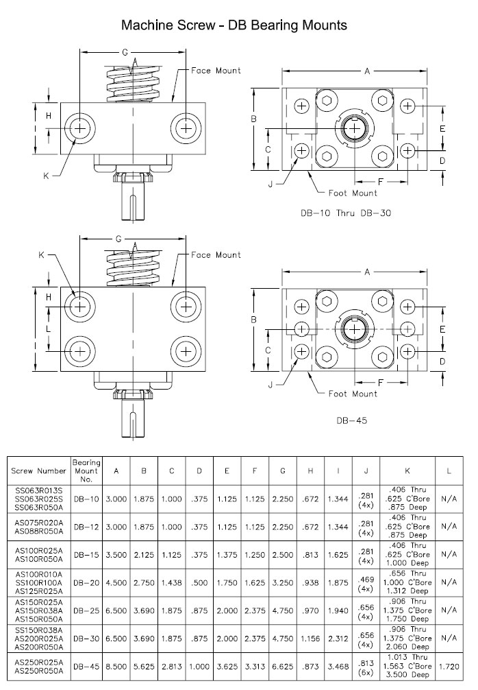 MACHINE SCREWS AND NUTS-DB BEARING MOUNTS 2