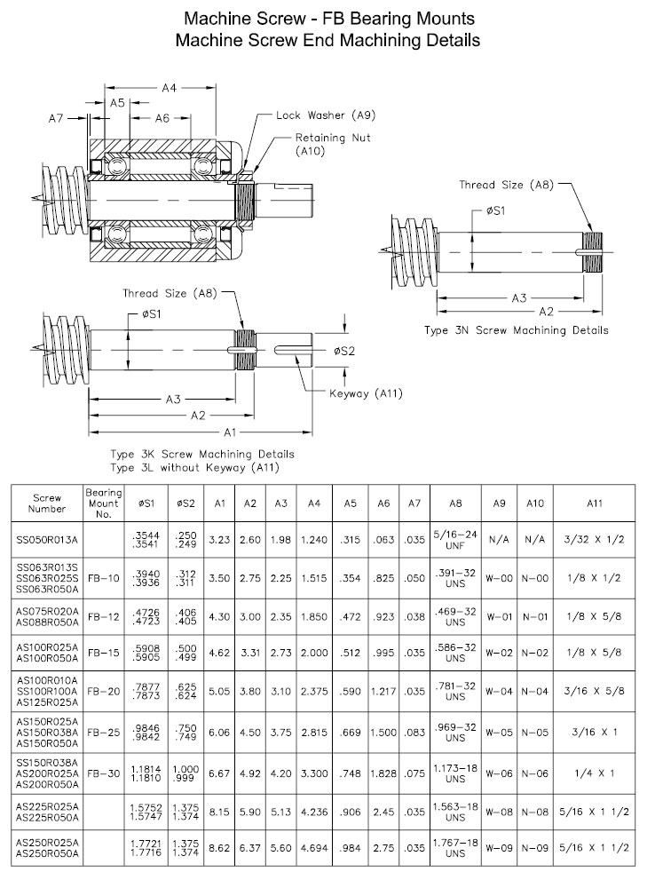MACHINE SCREWS AND NUTS-FB BEARING MOUNTS