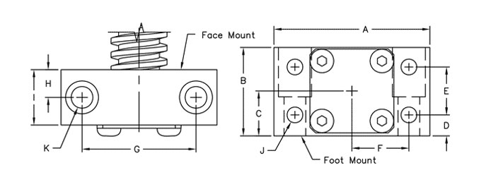 SB Bearing Blocks