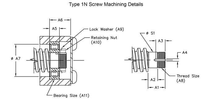 SB Screw End Conditions
