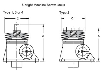 Upright Machine Screw Jacks