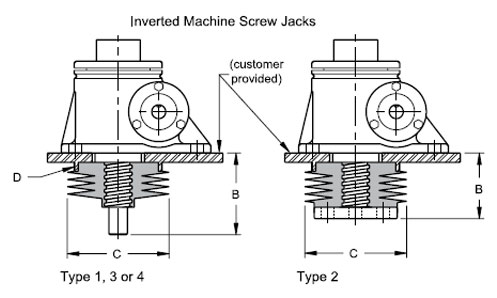 Inverted Machine Screw Jacks