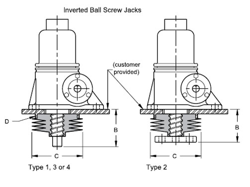 Inverted Ball Screw Jacks