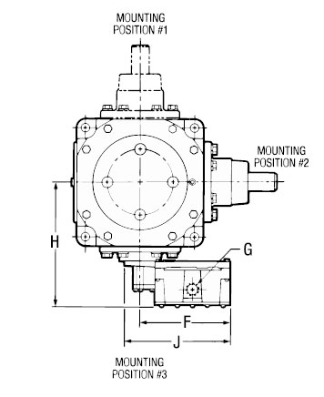 mounting position(1)