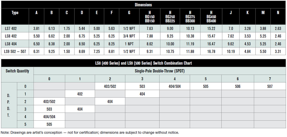 Limit Switches Specifications